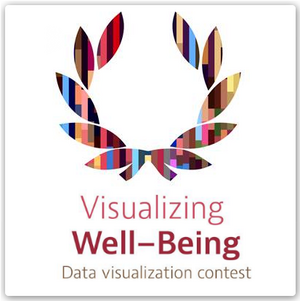 Data Viz Competition